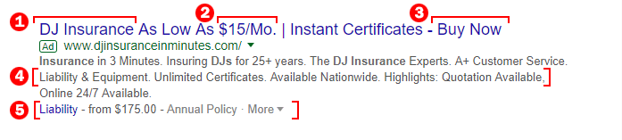 DJ insurance in minutes Search Ad Example and analysis