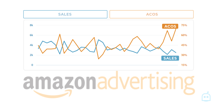 Top 10 Amazon PPC Campaign Optimization Mistakes To Avoid