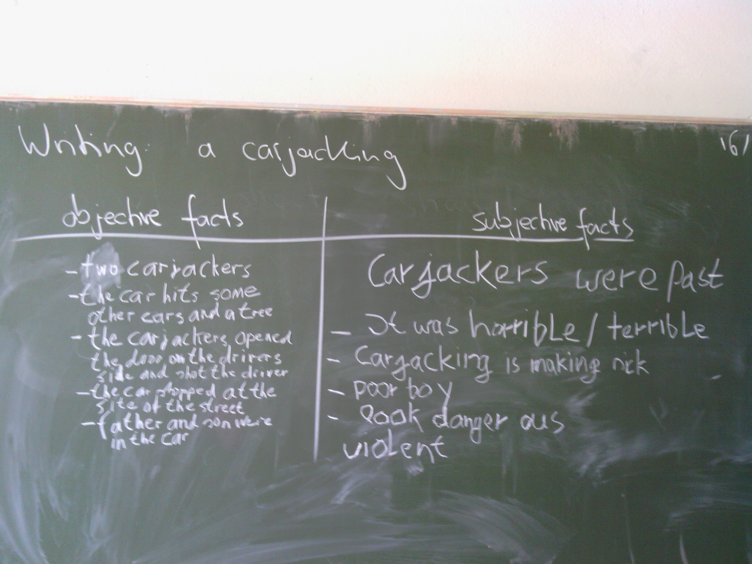 Writing Objective Facts Vs Subjective Facts