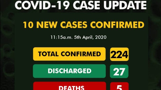 NCDC Latest Updates on Covid-19 Cases