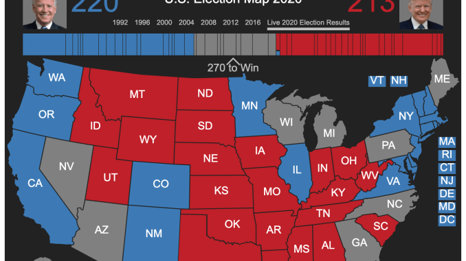 USA 2020 ELECTION BREAKING- Trump, Biden Locked in Tight Contest for the US Presidency -View Result Live Update Map