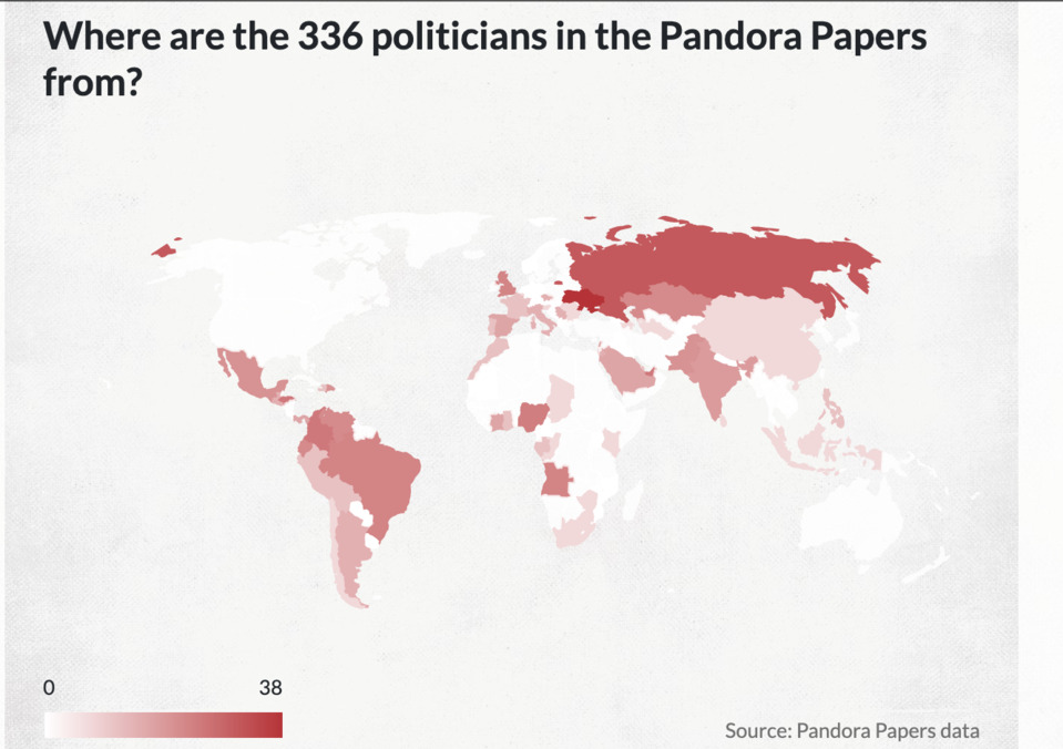 Where are the 336 politicians in the Pandora papers from?