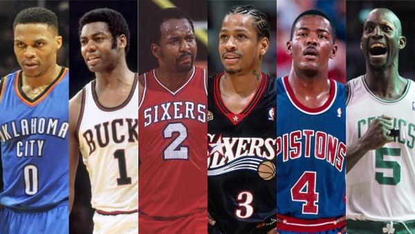 highest paid NBA players