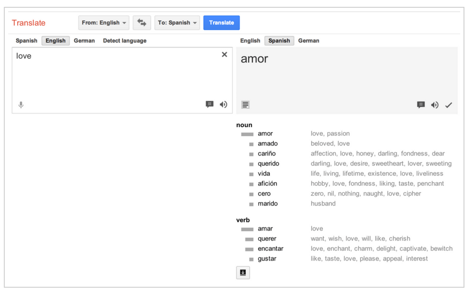 Google Translate updated with reverse translations