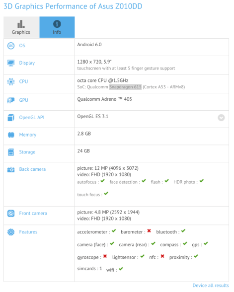 Asus Z010DD performance in GFXBench - unified graphics benchmark based on DXBenchmark (DirectX) and GLBenchmark (OpenGL ES) 2016-01-21 11-35-45