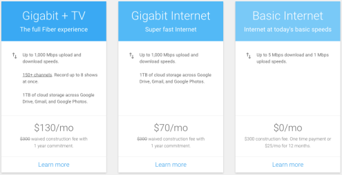 Old Plans, included Basic Internet tier