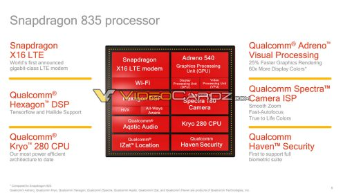 wp-snapdragon-835-slides-1.jpg