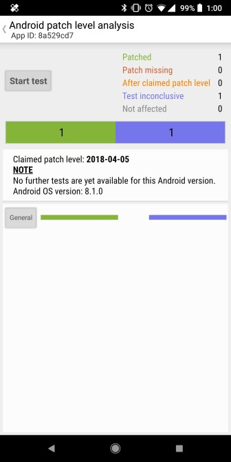 Google Pixel 2 Results