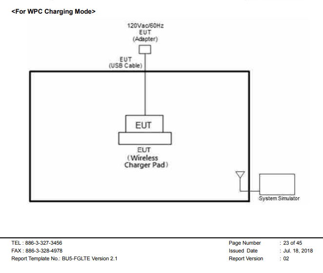 Two Made by Google smartphones arrive at the FCC, likely