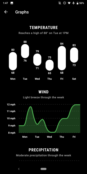 weather timeline app