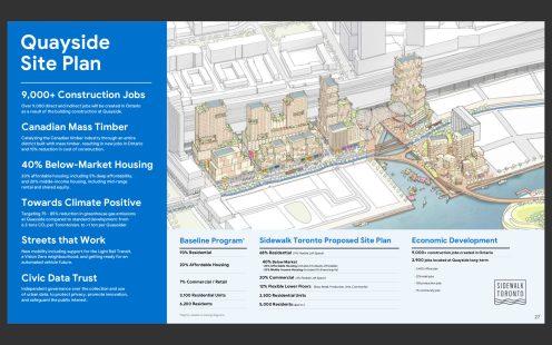 Sidewalk Labs Toronto Plan