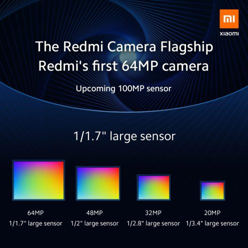 xiaomi-64mp-samsung-isocell-2