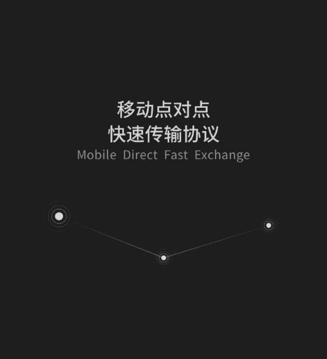 Xiaomi vivo oppo file sharing
