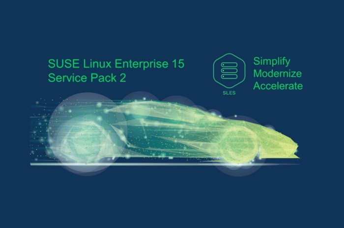 SUSE Linux Enterprise 15 SP2 Officially Released, This Is What's New