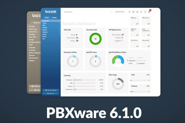 Gentoo-Based PBXware 6.1 Turnkey Telephony Platform Released with New Features