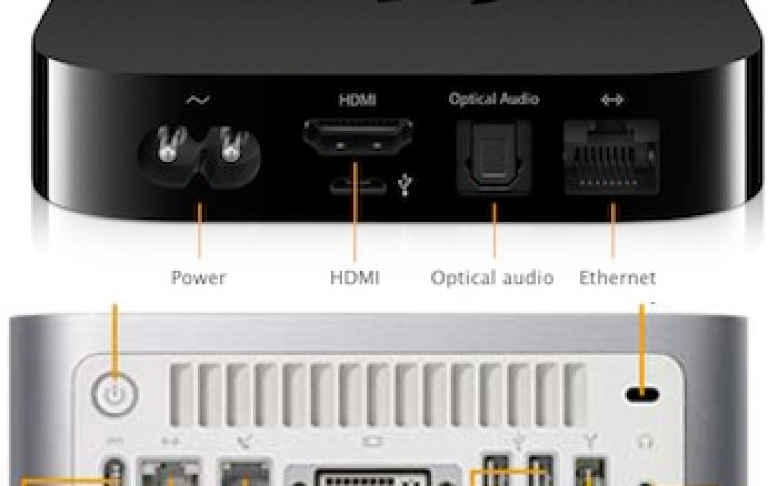Mac Network Audio