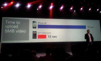 Motorola Razr (4G speed versus 3G iPhone 4S)