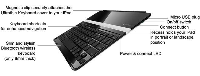 Logitech.keyboard-case