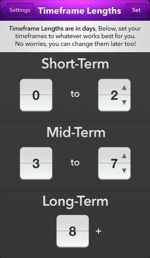 Timeframe Length Cusomization