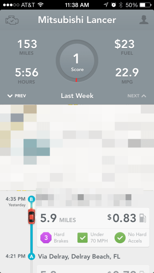 ...other weeks, not so much.