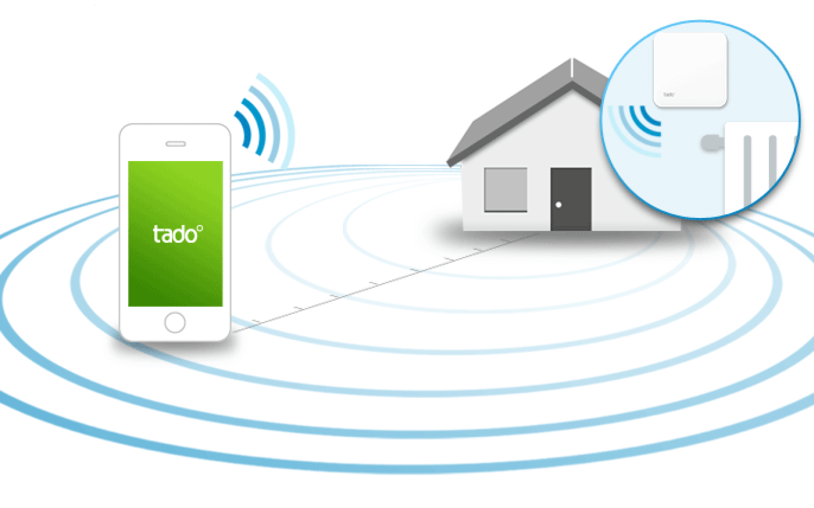 Review: Europe's answer to Nest, Tado the iPhone-controlled intelligent thermostat
