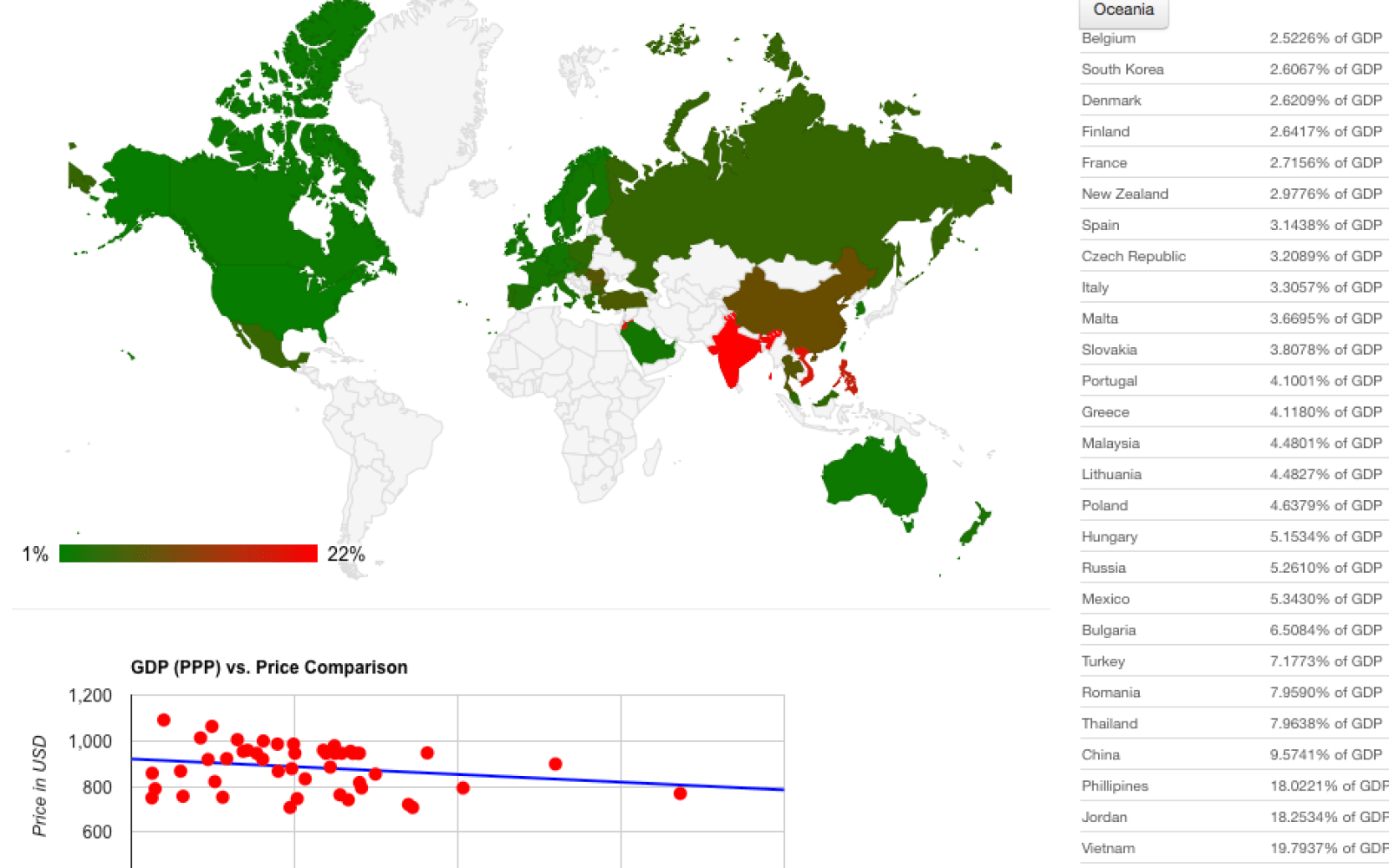 The countries where an iPhone can cost 20 percent of the average annual income