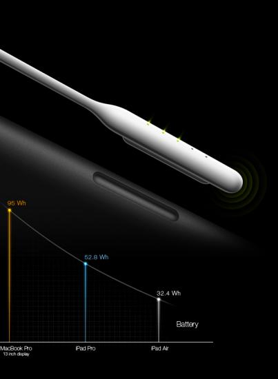 iPad-Pro-Concept-08