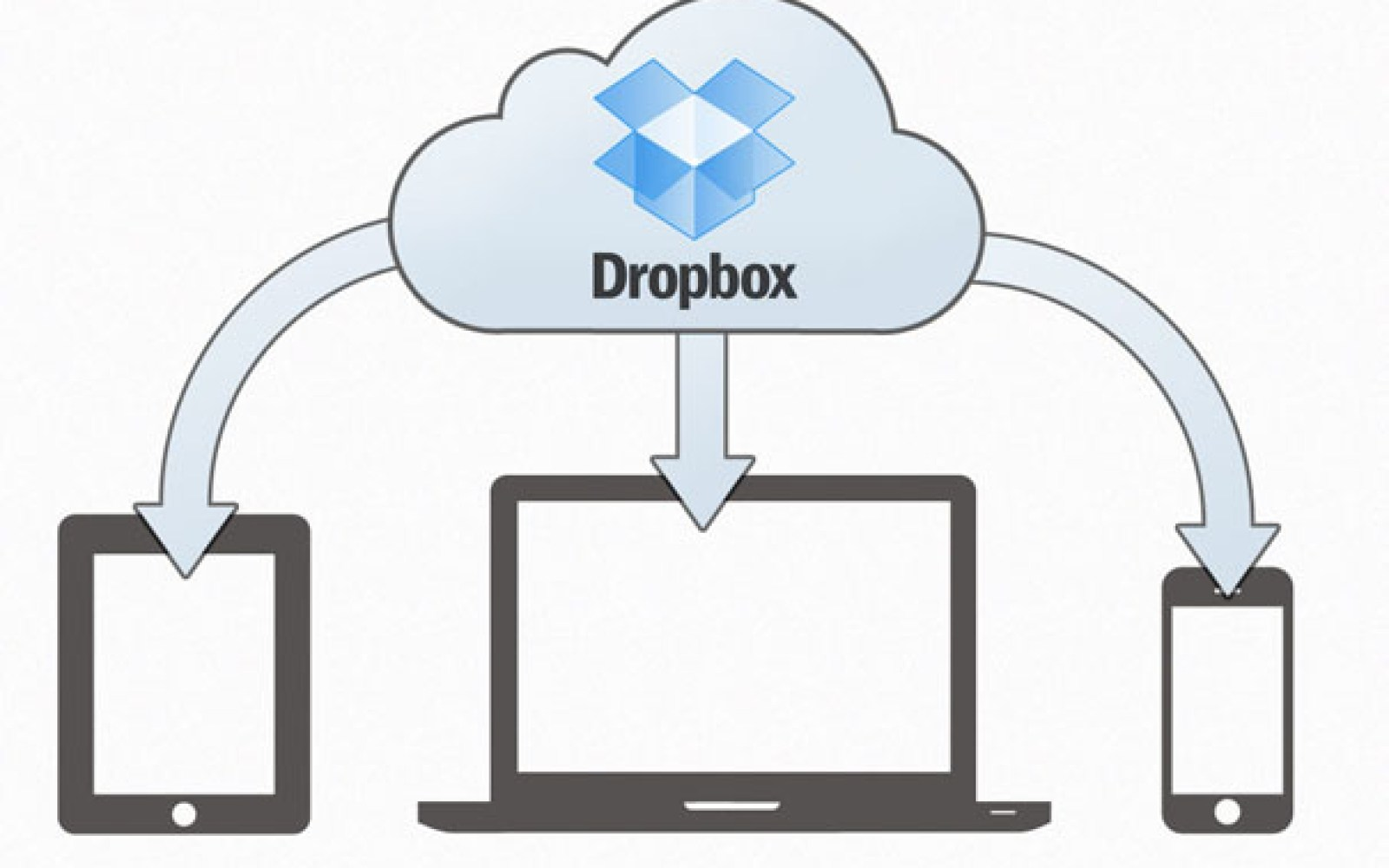 Hackers claim to have a database of nearly 7 million Dropbox credentials, service denies it was breached