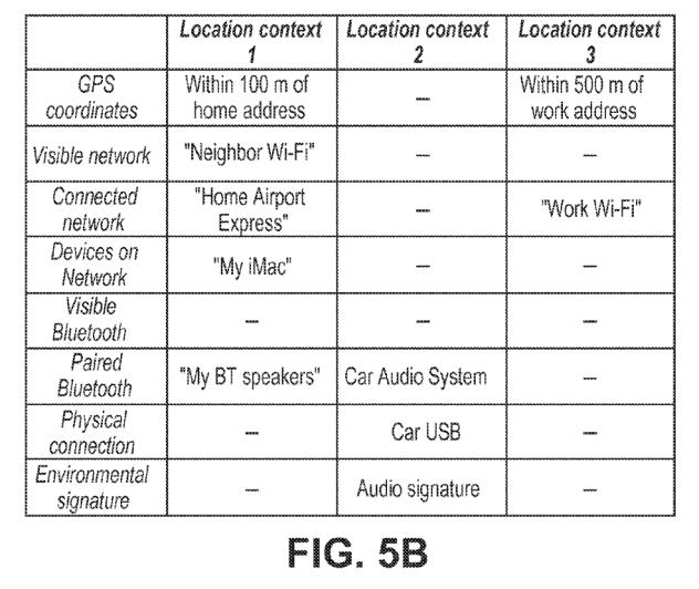Apple-Patent-app-july-3-06