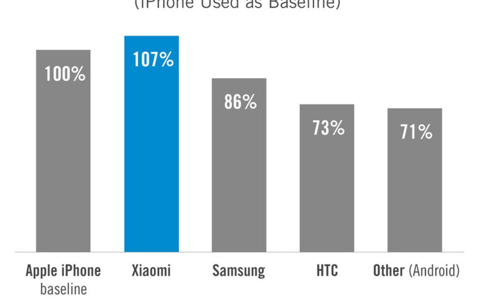 'Apple of China' brand Xiaomi pips iPhone in latest Chinese app usage stats