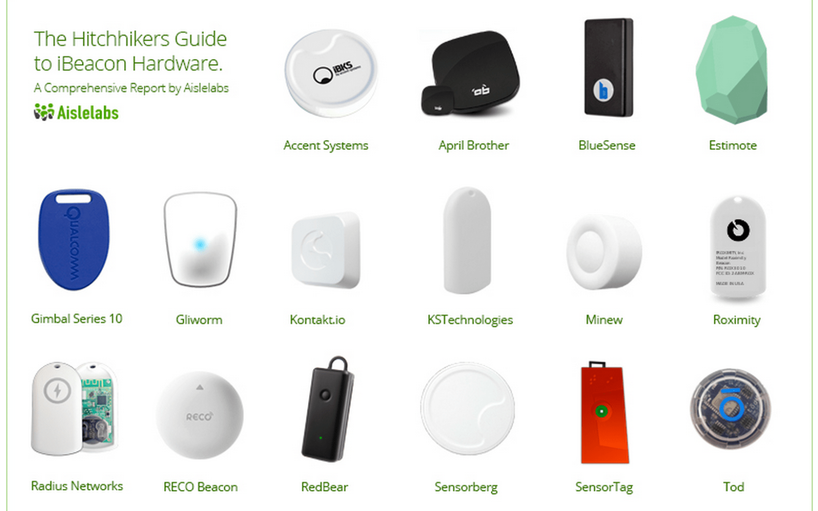 Best iBeacon hardware crowned following extensive stress