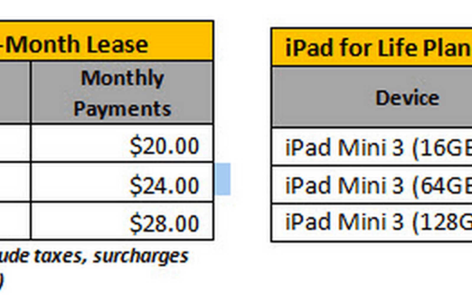 Sprint announces 'iPad for Life' 24-month lease for iPad Air