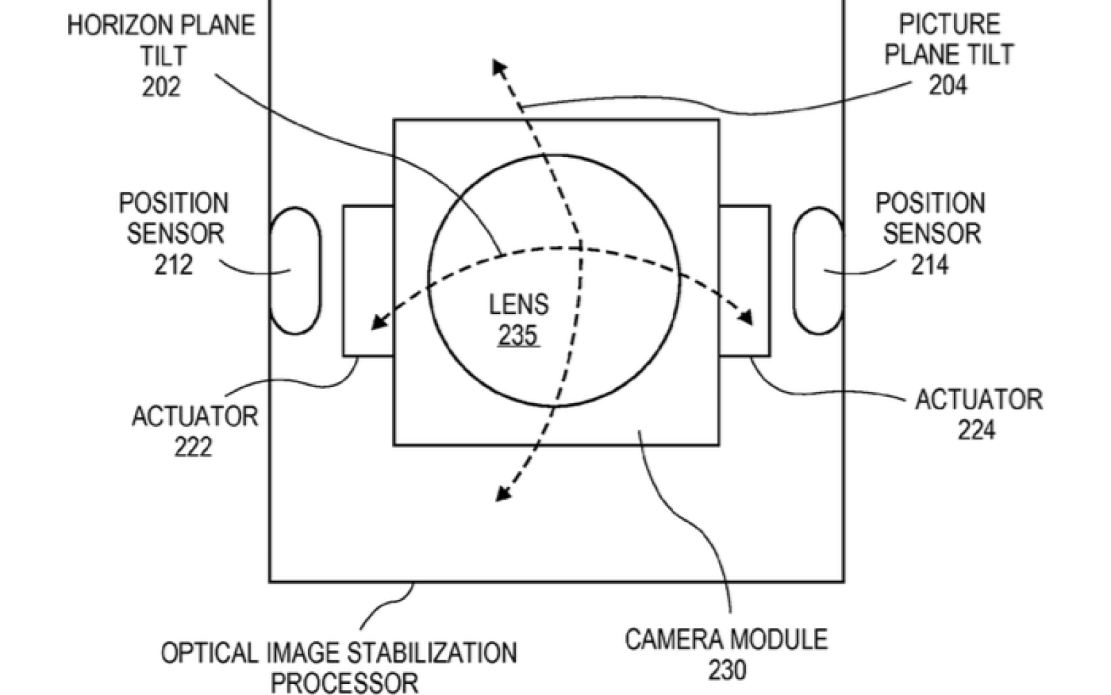Apple camera patent would allow high-resolution photos without sacrificing image quality