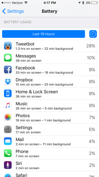 iOS 9 Battery Usage Times