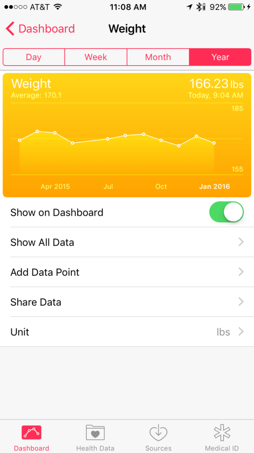 Looking at my current weight data within the Health app's weight section