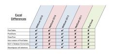 Microsoft-Office-Comparison-Parallels-04