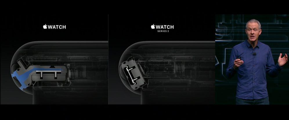 apple-september-2016-event-watch-series-2_16