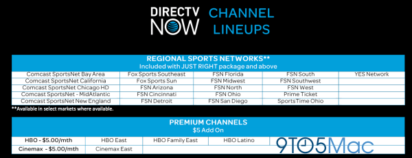 service electric cable tv and communications channel lineup - 1200×460
