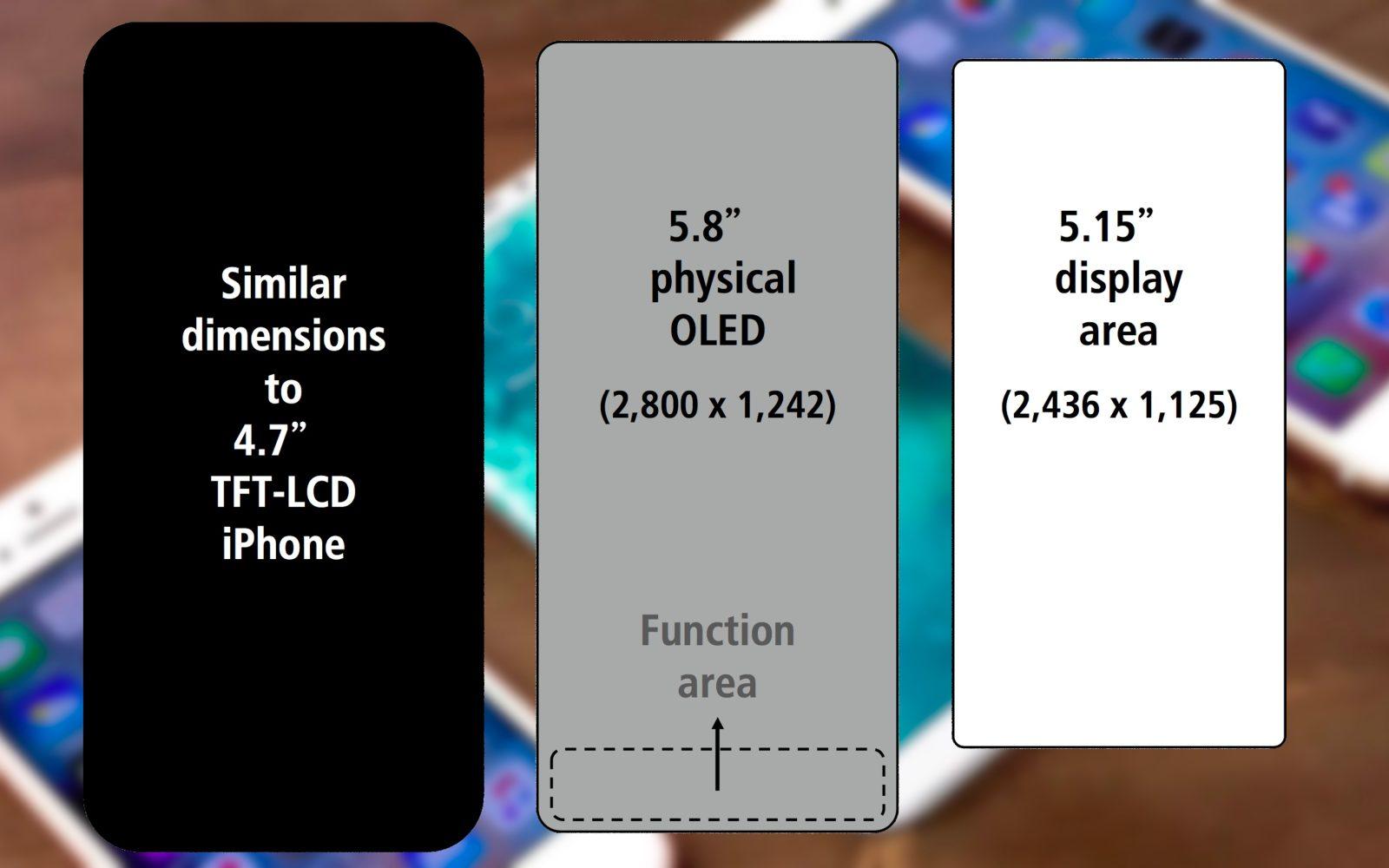 online store 089d8 5eb06 Latest report suggests iPhone 8 screen features higher 521 PPI ...
