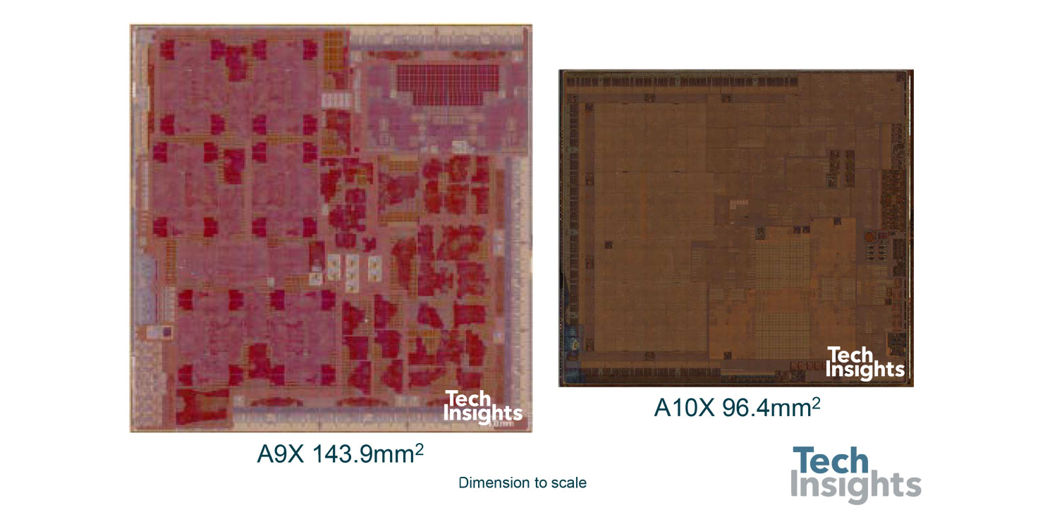 the new ipad pro a10x chip is the first 10nm tsmc chip smallest
