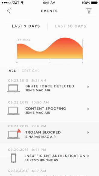 Cujo iOS Threats