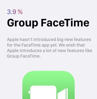 10 iOS 12 wishlist group facetime