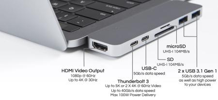 Hyper-Duo-USB-C-hub