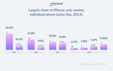 iOS-Trends-Info-Tidbit-3.3@2x-2