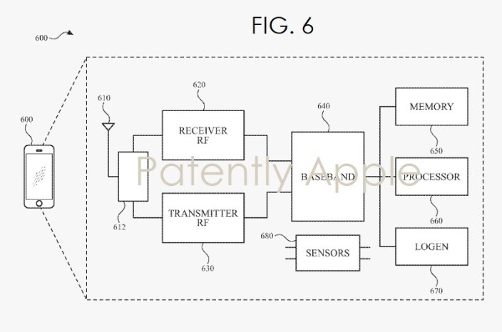 apple gains patent for future iphones and apple watches to act as poisonous gas and co detectors