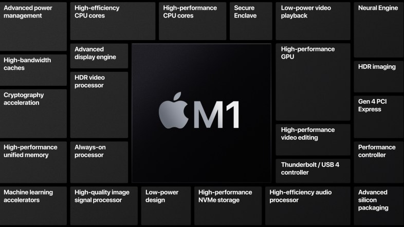 MacBook Air with M1 chip beats 16-inch MacBook Pro performance in benchmark test - 9to5Mac