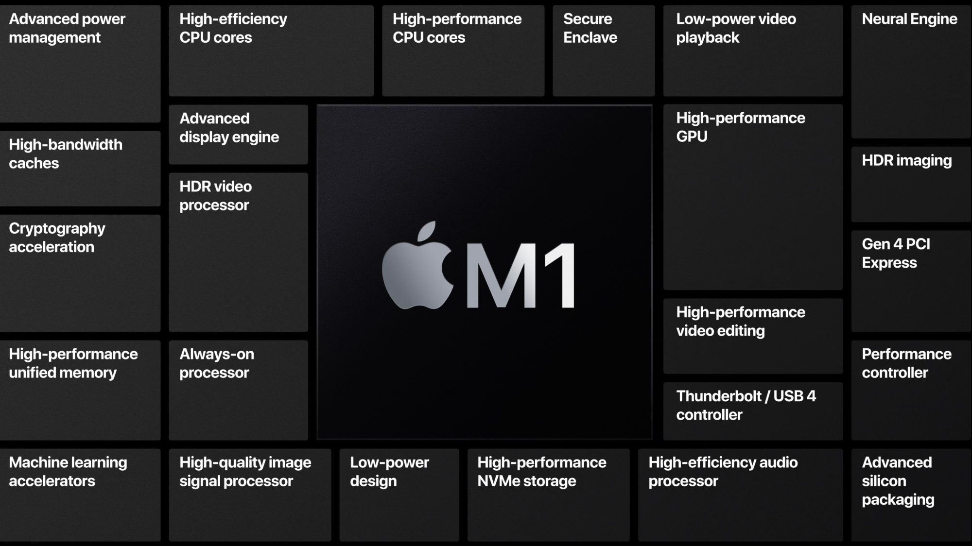 Apple-M1-features-1.jpeg?w=2000&quality=82&strip=all&ssl=1