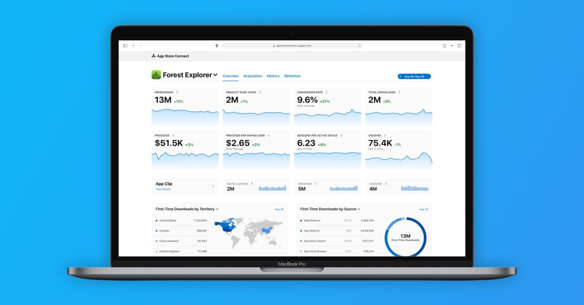 App Store Connect updated with new transaction metrics in App Analytics thumbnail