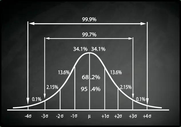 Central Limit Theorem 8