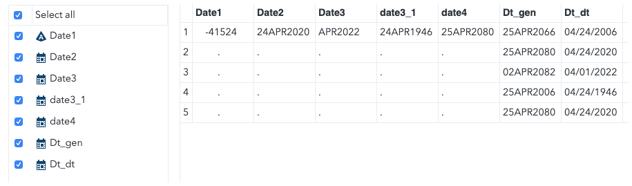 SAS date formats: How to display dates correctly? 3